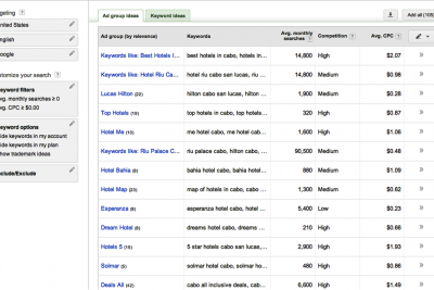 Why should not you use Keyword Planner for SEO of your blog