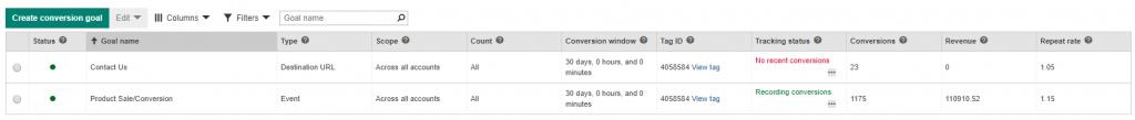 Conversion goals in Bing