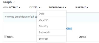 Reddit Campaign Performance breakdown options