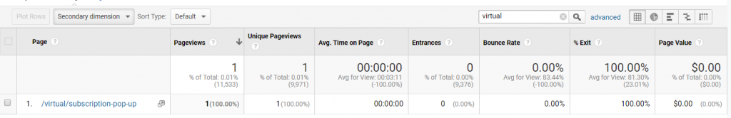 Virtual pageview data from GA