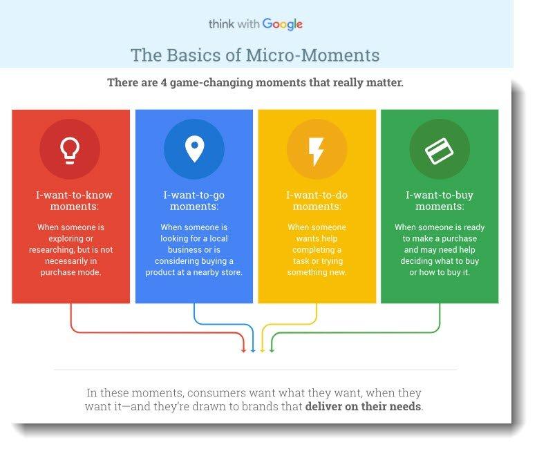 healthcare-marketing-micro-moments
