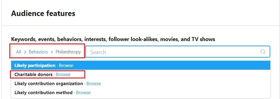 Behaviour based audience on Twitter