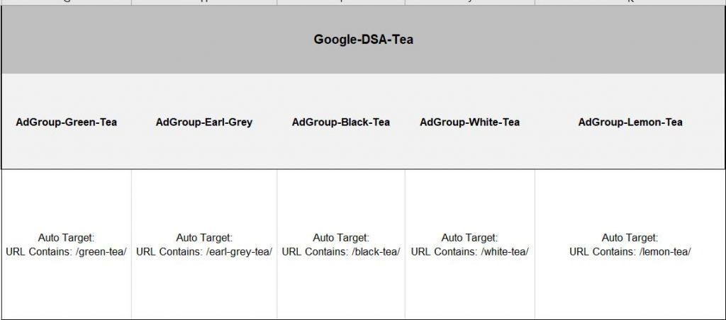 Google DSA Campaign Structure