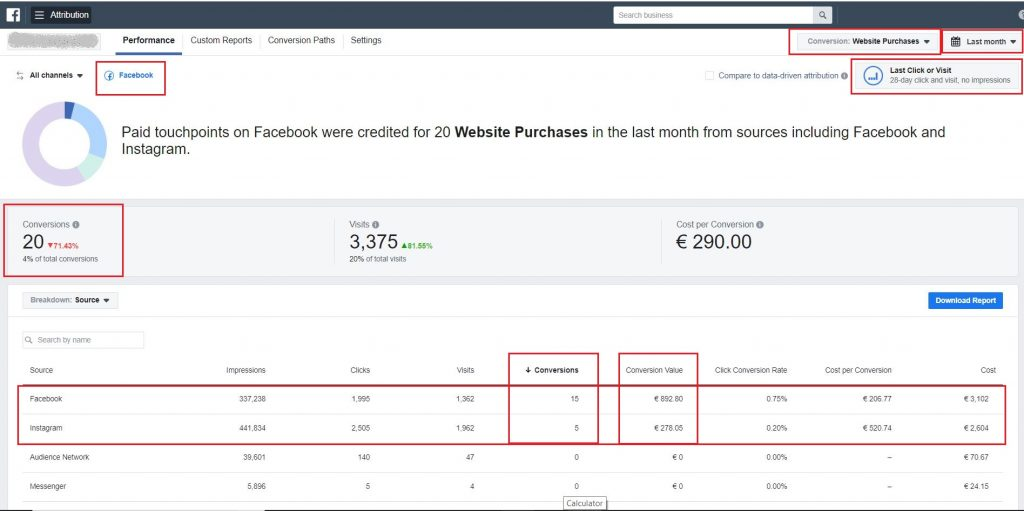 Facebook Attribution Reporting
